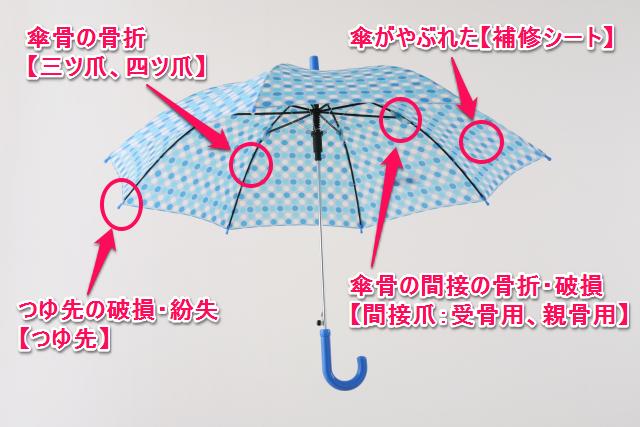 傘の修理部品